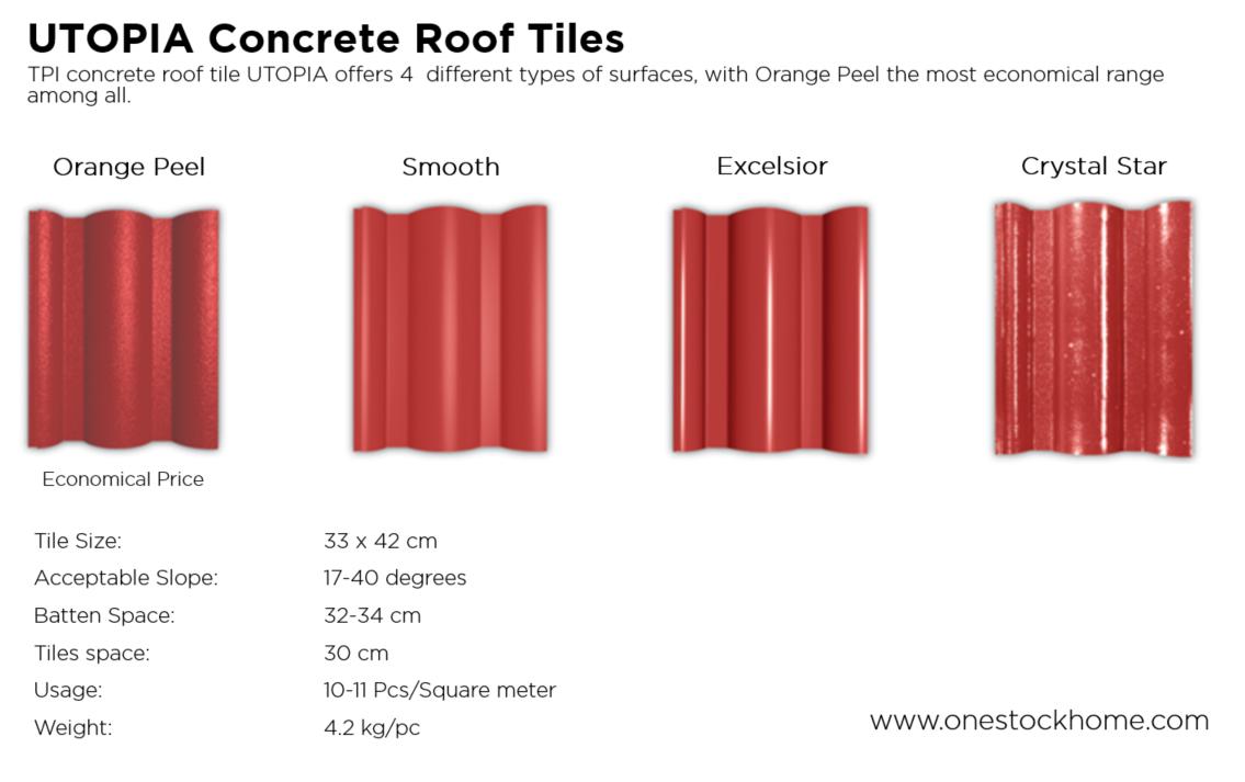utopia,eng,best,price,concrete tiles,