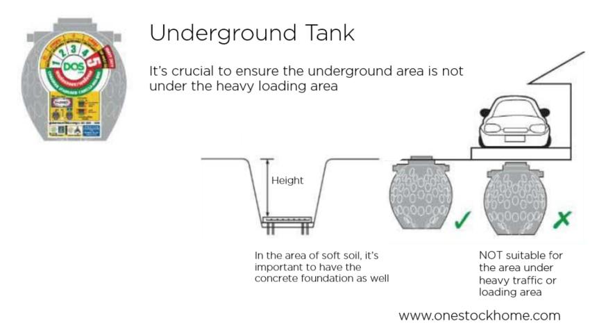 underground,tank,best,price,dos,underground,tank,