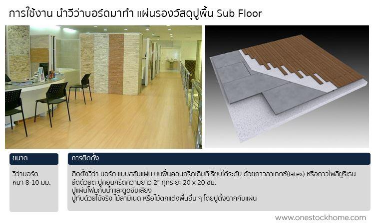 viva,sub,floor,แผ่นปูรองพื้น,แผ่นรองพื้น,วีว่าบอร์ด,10 มิล,