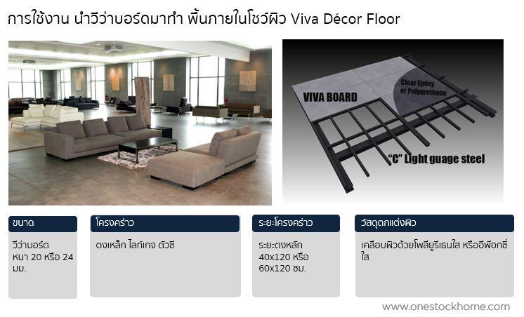 viva,floor,decor,การนำวีว่าบอร์ดมาติดตั้งพื้น
