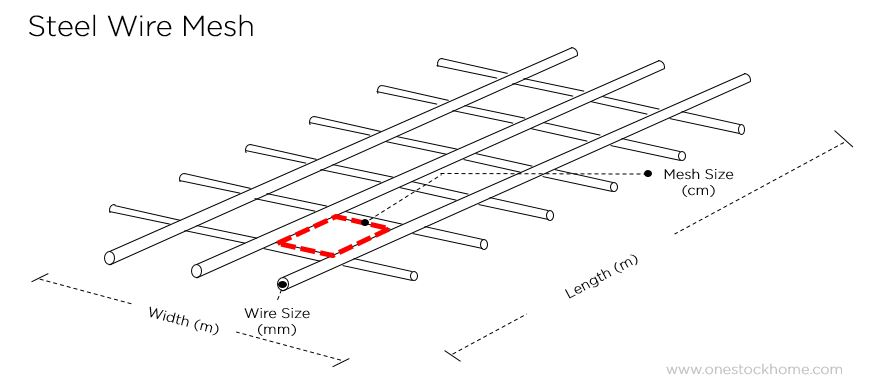 wiremesh,wire,mesh,best,price,in,thailand,that,wire,thai,best,price