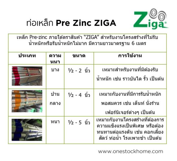 ท่อ,prezinc,ziga,ราคาถูก,ท่อซิก้า,ท่อเหล็กซิก้า,ท่อชุบซิก้า,ท่อทำเต๊นท์,siga,ziga