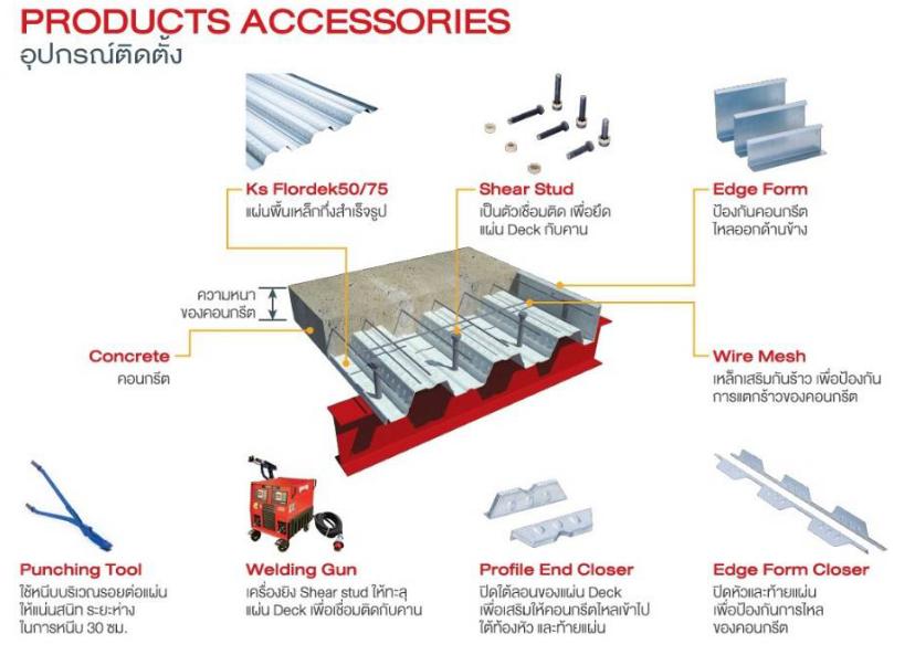 steel,deck,best,price