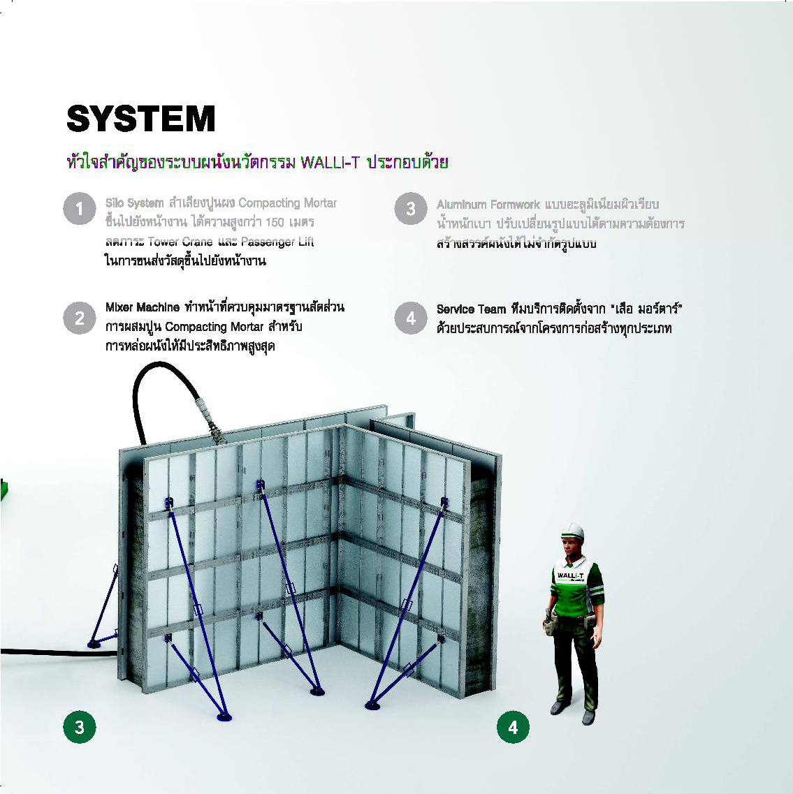 ระบบ Walli-T,silo,spraying,system,ไซโล,ระบบไซโล,มอร์ต้า,ราคาถูก